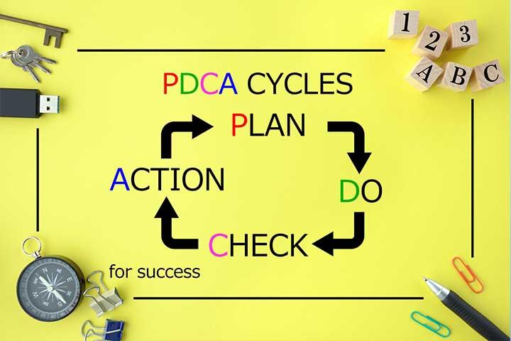 効果測定をしてPDCAを回さなければ意味がない