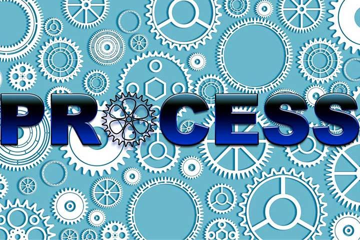 購買意思決定プロセス