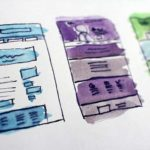 WEBサイト6つの型と売上アップさせる組み合わせとは?